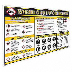 GHS WALL CHART (24IN X 36IN)