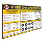 GHS WALL CHART (18IN X 24IN)