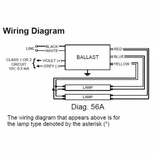 ADVANCE Mark 7(R) 0-10V, Electronic, Fluorescent Ballast, Ballast Start  Type Programmed - 20JT67|IZT-2S28-D - Grainger | Advance Mark 7 0 10v Wiring Diagram |  | Grainger