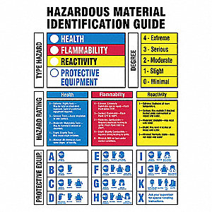 "Chemical, Gas or Hazardous Materials, No Header, Plastic, 10"" x 7"", With Mounting Holes"