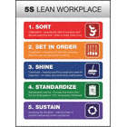 POSTER, 5S LEAN WORKPLACE,24X18