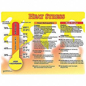 POSTER,HEAT STRESS,18 X 24