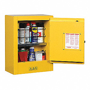 MINI FLAMMABLE SAFETY CABINET, 4 GAL