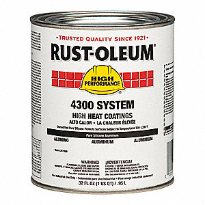 Rust Oleum Aluminum High Heat Paint Metallic Finish 300