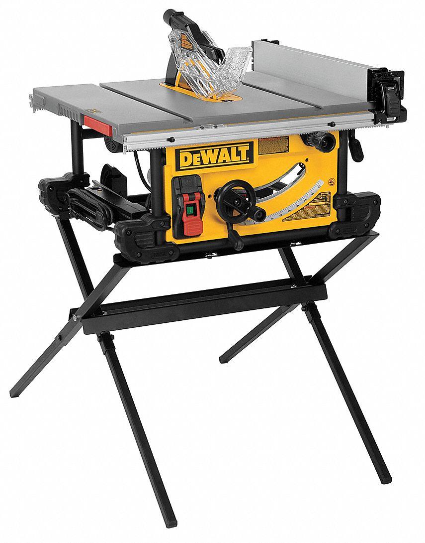 Table Saws Usa