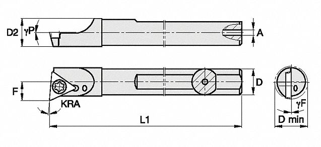 Cut-Off and Grooving Blade,  Right Hand