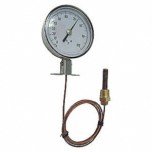 ANALOG PANEL MT THERMOMETER,0 TO 18
