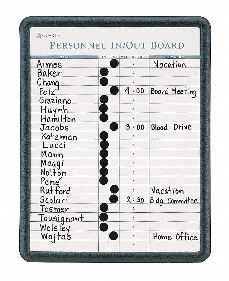 In/out Boards
