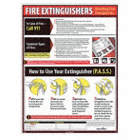 Fire Extinguishers Posters