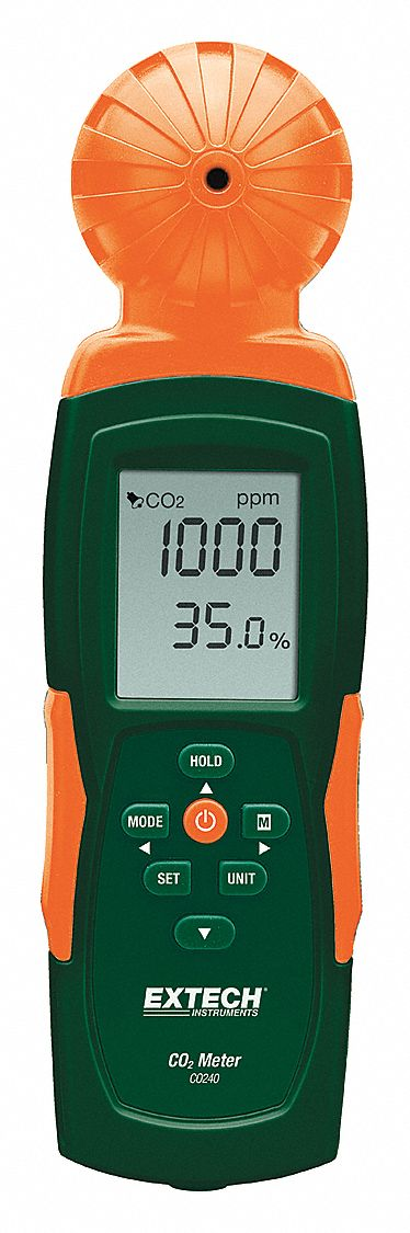 Indoor Air Quality Carbon Dioxide Meter