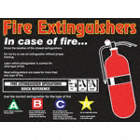 Fire Extinguishers, In Case Of Fire… Posters