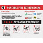 Portable Fire Extinguishers, P.A.S.S Operating Procedure Posters