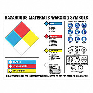 NFPA/WHMIS WARNING POSTER 18X24