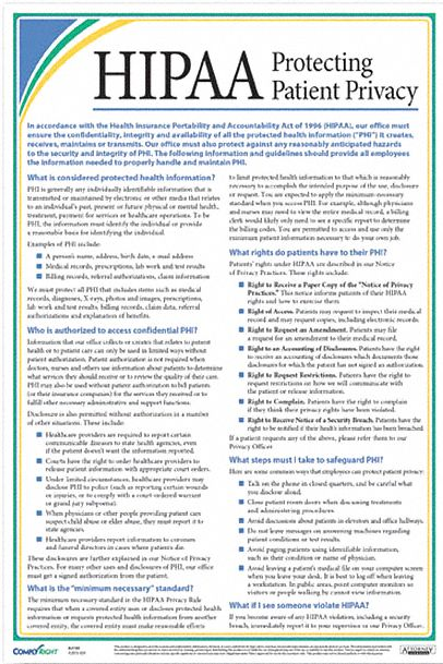 Patient Privacy Poster Healthcare Labor Law, English