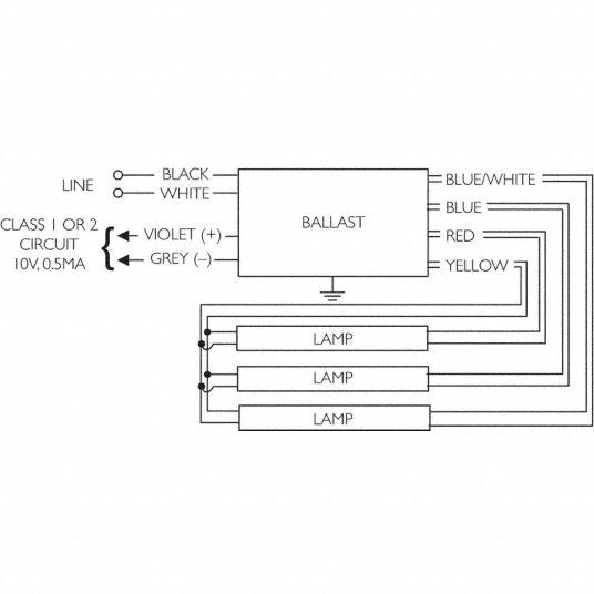 ADVANCE Mark 7(R) 0-10V, Electronic, Fluorescent Ballast, Ballast Start  Type Programmed - 34GN62|IZT-3PSP32-SC - Grainger | Advance Mark 7 0 10v Wiring Diagram |  | Grainger