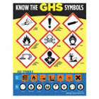 Know The GHS Symbols Posters