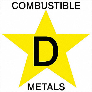 Label,D Combustible Metals,3in.Hx3in.W