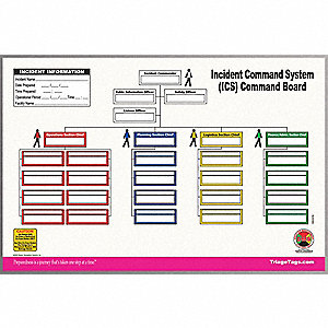 ICS Command Board