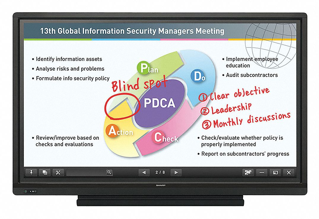 Interactive Display Monitors And Systems