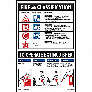 FIRE CLASSIFICATION POSTER,PK10