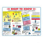 Right To Know Understanding Material Safety Data Sheets Posters