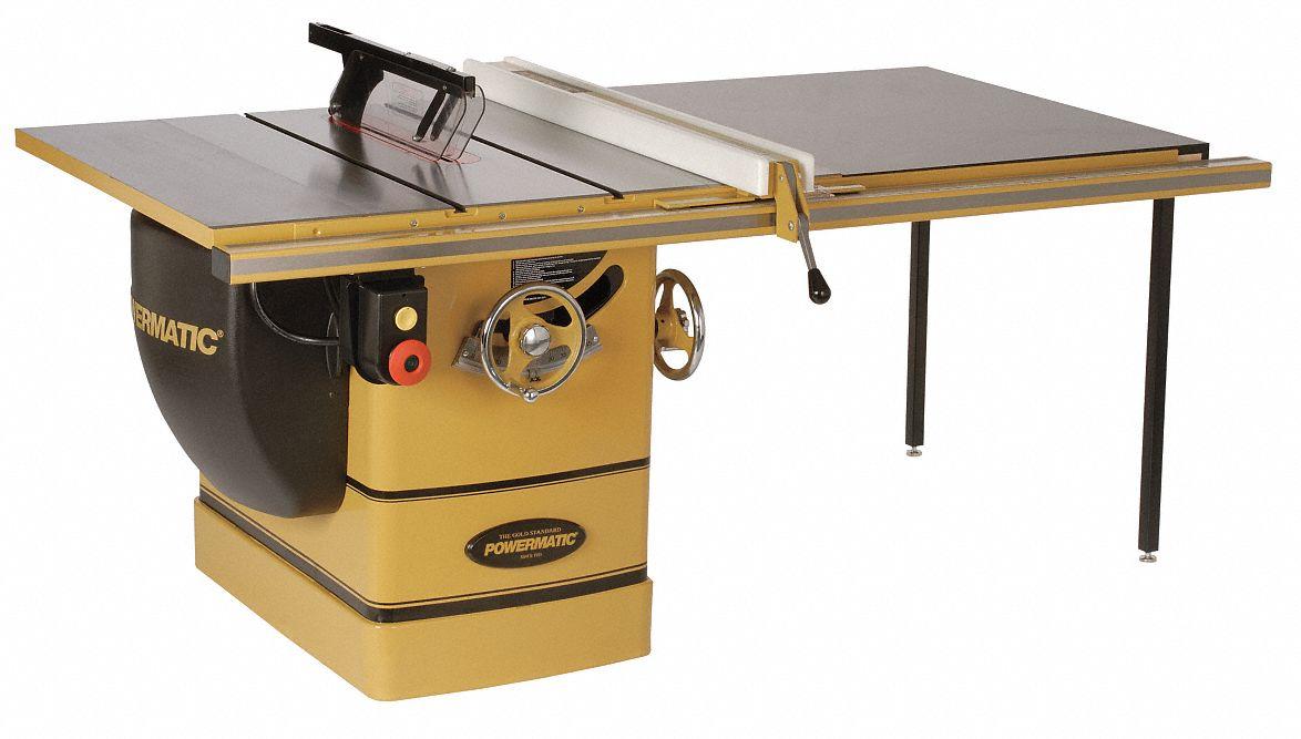 Table Saw Usa