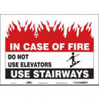 In Case Of Fire Do Not Use Elevators Use Stairways Signs