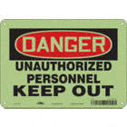 Danger: Unauthorized Personnel Keep Out Signs