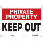 Private Property: Keep Out Signs