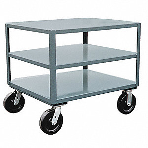 "Fixed Height Work Table, 25"" Depth, 33"" Height, 36"" Width,4800 lb. Load Capacity"
