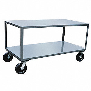 "Fixed Height Work Table, 31"" Depth, 33"" Height, 60"" Width,4800 lb. Load Capacity"
