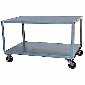 "Fixed Height Work Table, 31"" Depth, 31"" Height, 48"" Width,2400 lb. Load Capacity"