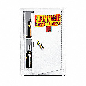"17-1/2"" x 18"" x 22-1/2"" Galvanized Steel Flammable Liquid Safety Cabinet with Self-Closing Doors, Wh"