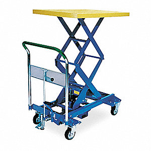 Southworth lift table parts diagram wiring library southworth scissor lift cart 770 lb steel fixed 4yz95 a 350w rh grainger com turntable lift tables southworth lift table manual greentooth Gallery