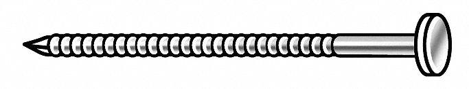 Underlayment Nails