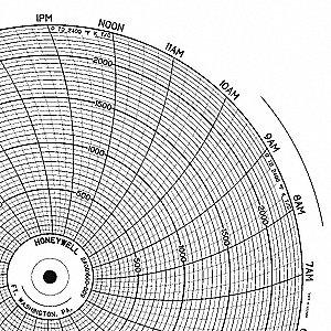 CHART CIRCULAR PAPER