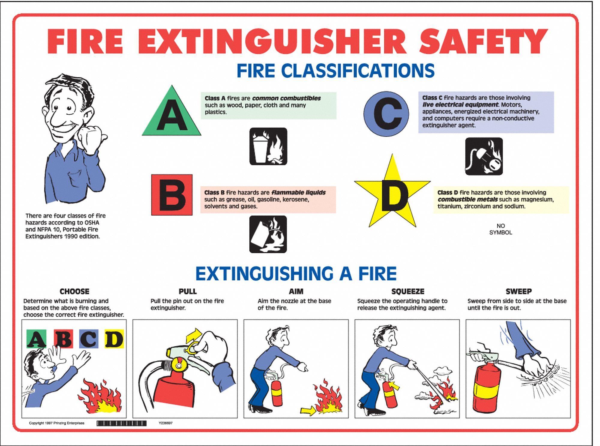 Brady fire extinguisher sign18 x 24ineng 5wg13fesp grainger biocorpaavc Choice Image