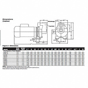 Centrifugal Pump,2 HP,3 Ph, 208-230/460V