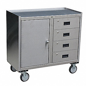 Mobile Workbench Cabinet,1200 lb.,21 In.