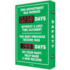 This Department Has Worked __ Days Without A Lost Time Accident The Best Previous Record Was ___ Days Do your Part Help Make A New Record Safety Scoreboards