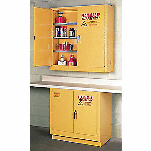"35"" x 22"" x 35"" Galvanized Steel Flammable Liquid Safety Cabinet with Self-Closing Doors, Yellow"