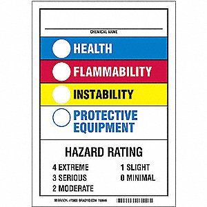NFPA Label,10 In. H,7 In. W