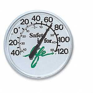 Weather Thermometer,Safety is for Life