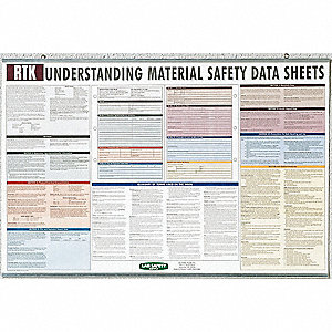 "Right To Know Poster, English, 25"" x 38"", 1 EA"