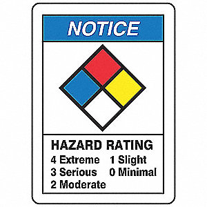 NFPA Sign,10 In. H,7 In. W,Aluminum