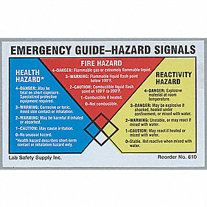 NFPA Label,2.25 x 4 In L,PK100